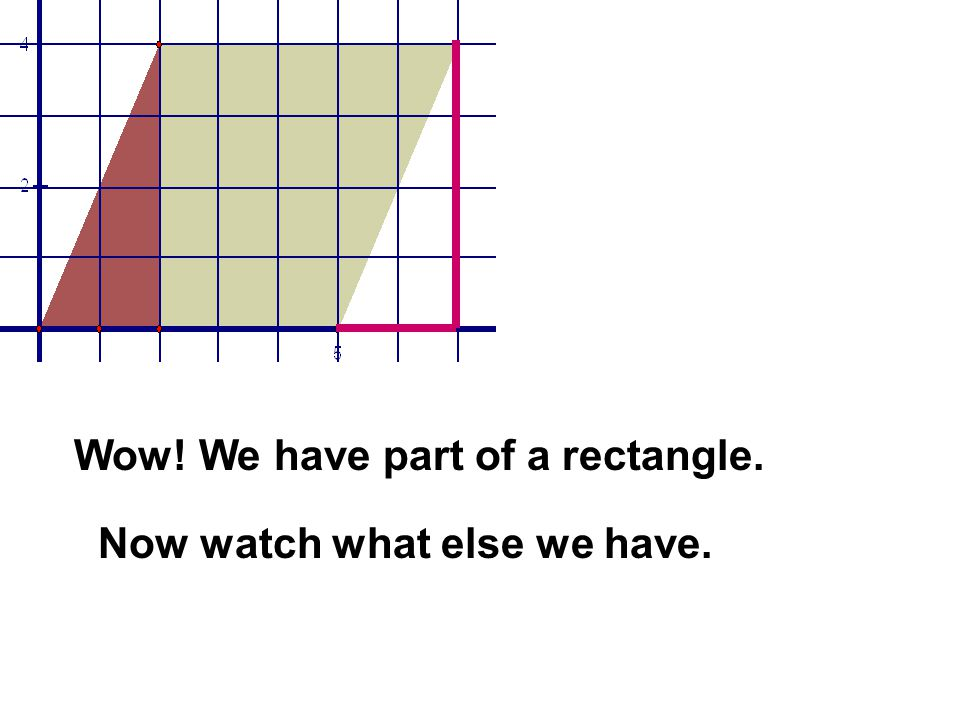 Wow! We have part of a rectangle.