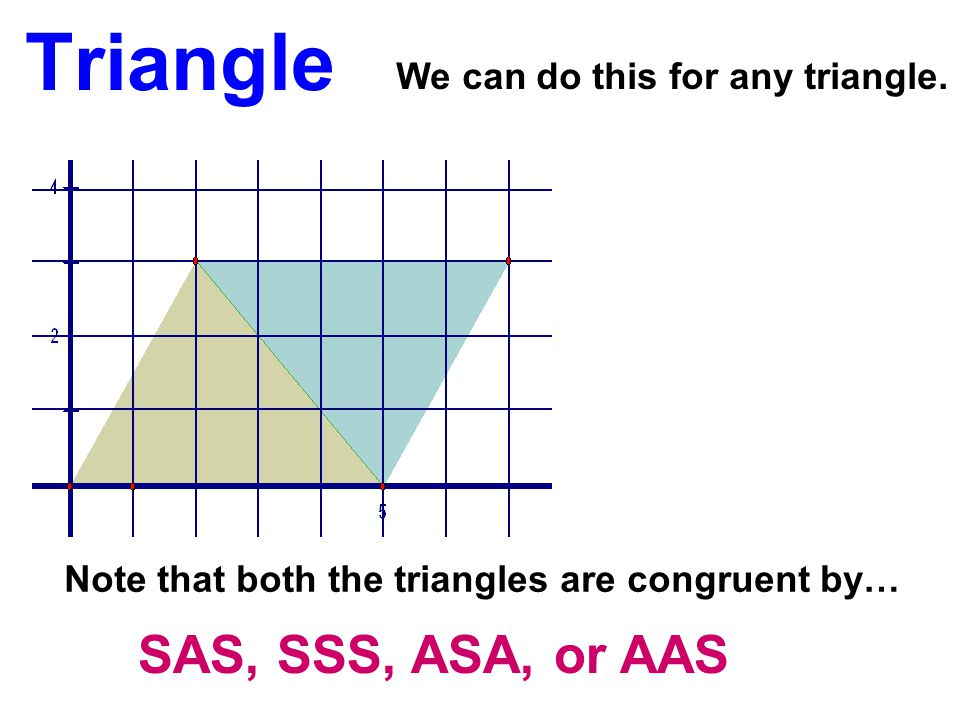 Triangle SAS, SSS, ASA, or AAS We can do this for any triangle.