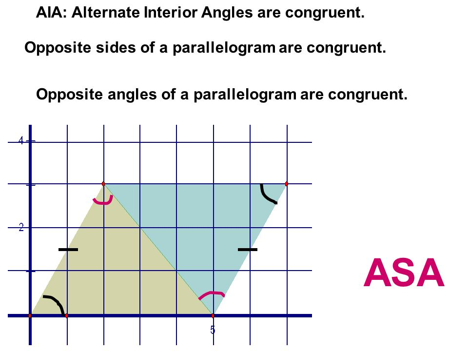 ASA AIA: Alternate Interior Angles are congruent.