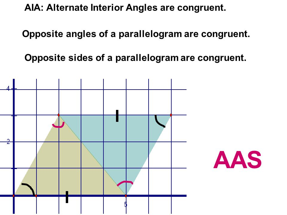AAS AIA: Alternate Interior Angles are congruent.