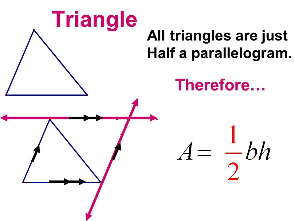 Triangle All triangles are just Half a parallelogram. Therefore…