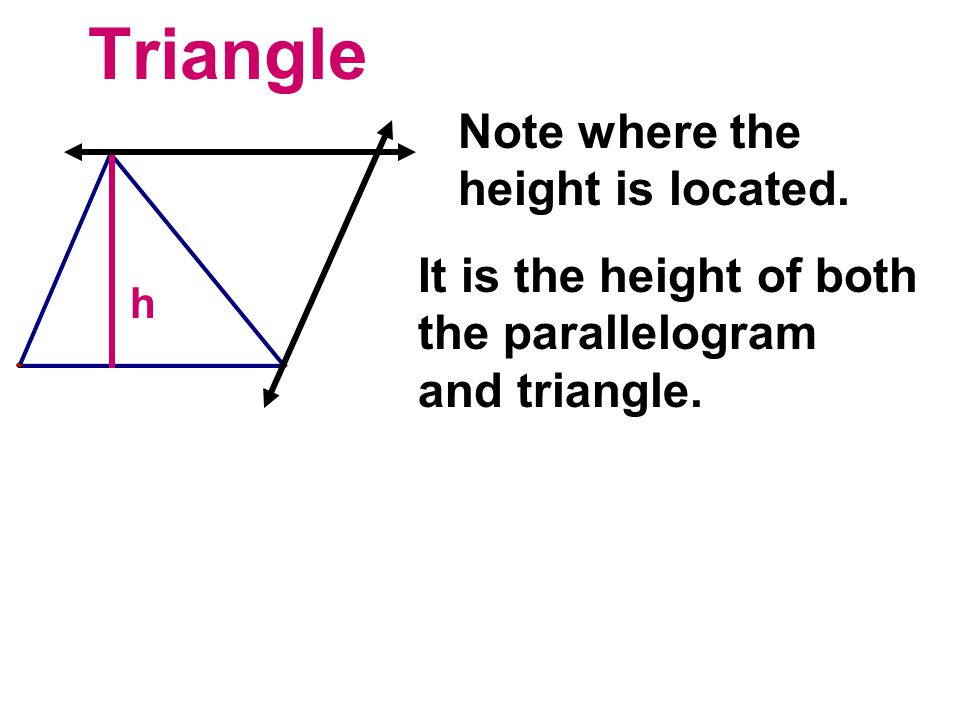 Triangle Note where the height is located. It is the height of both