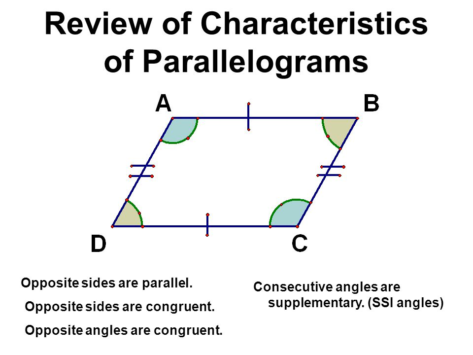 Review of Characteristics of Parallelograms
