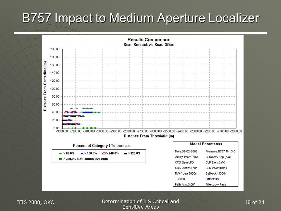 B757 Impact to Medium Aperture Localizer