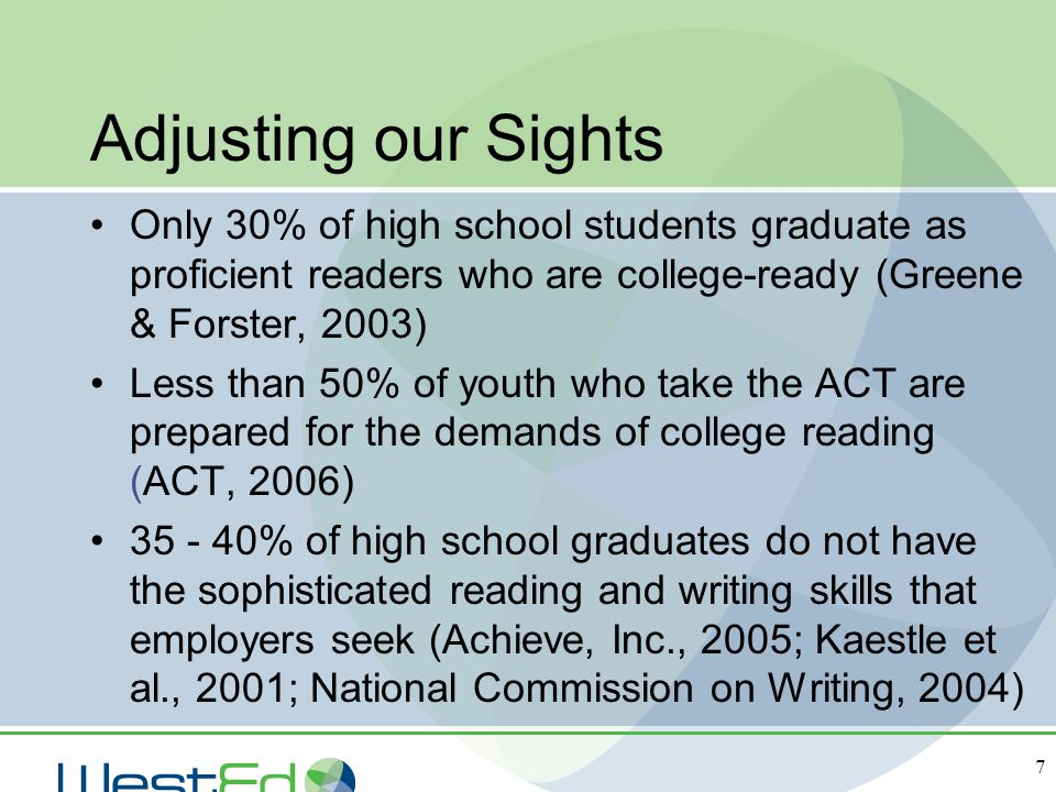 Adjusting our Sights Only 30% of high school students graduate as proficient readers who are college-ready (Greene & Forster, 2003)