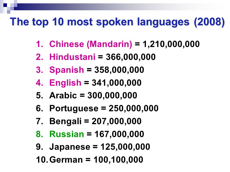 The top 10 most spoken languages (2008)
