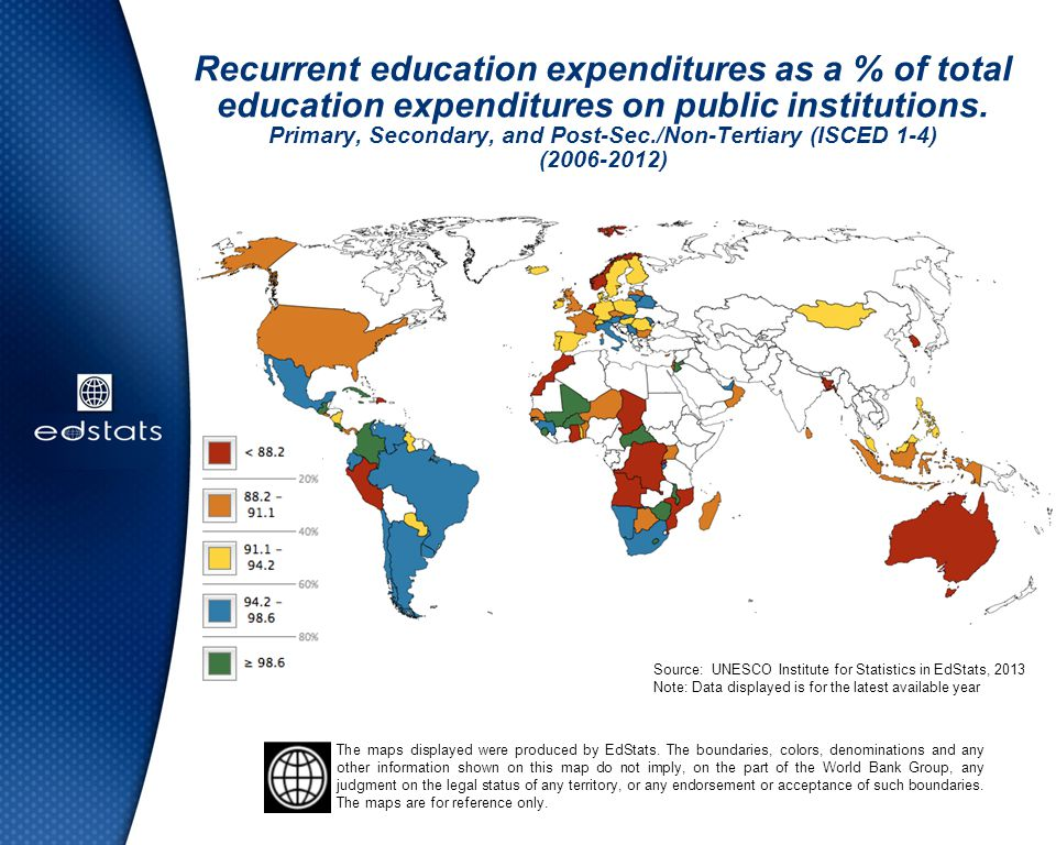 Recurrent education expenditures as a % of total education expenditures on public institutions. Primary, Secondary, and Post-Sec./Non-Tertiary (ISCED 1-4) ( )