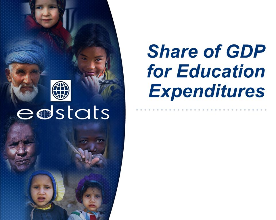 Share of GDP for Education Expenditures