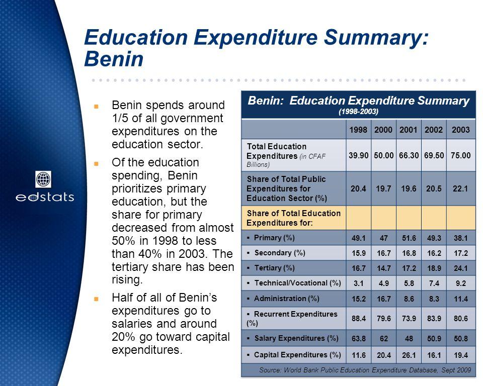 Education Expenditure Summary: Benin
