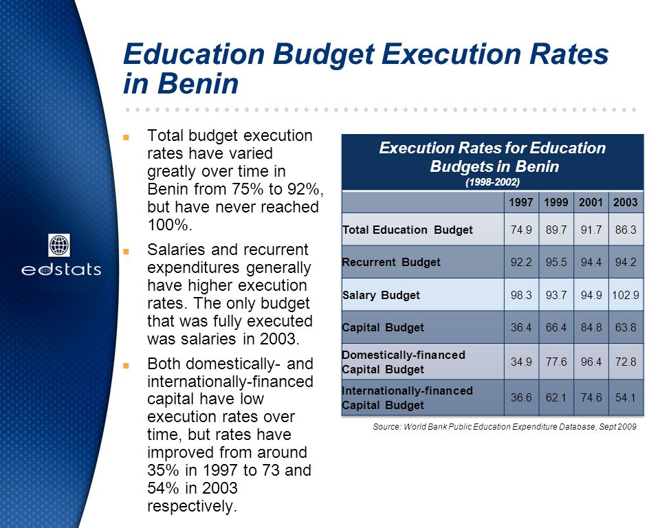 Education Budget Execution Rates in Benin