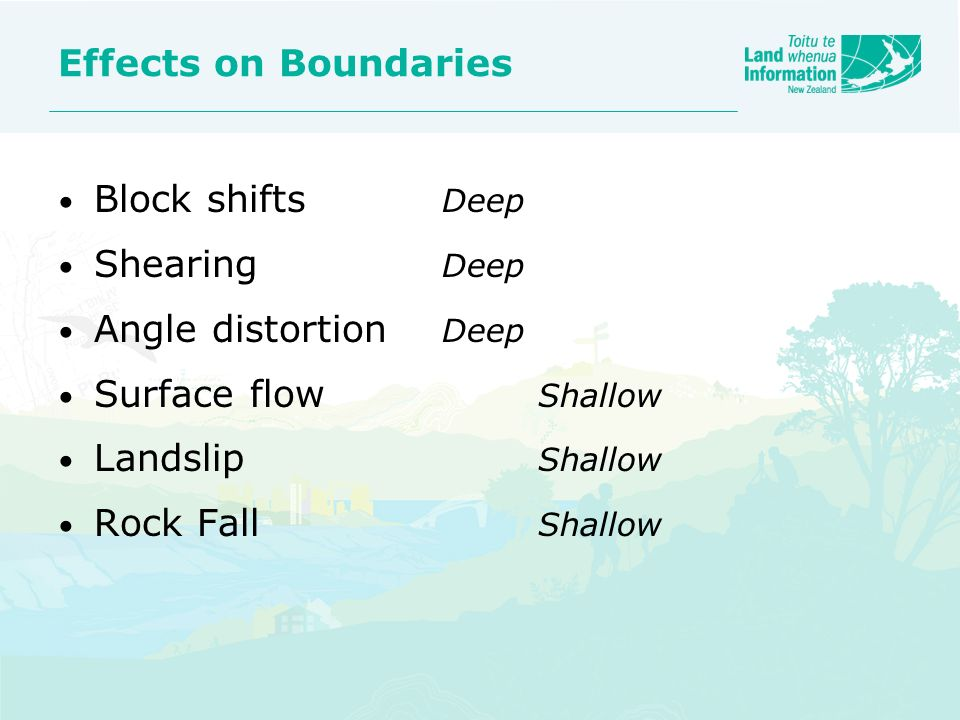 Effects on Boundaries Block shifts Deep Shearing Deep