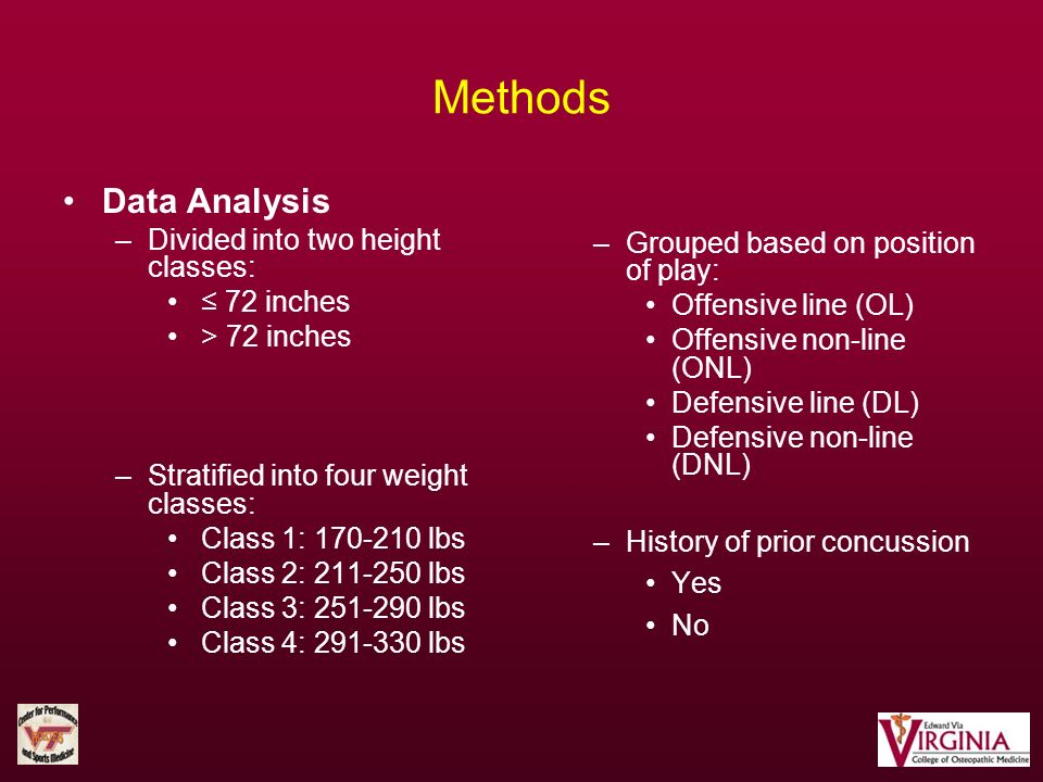 Methods Data Analysis Divided into two height classes: