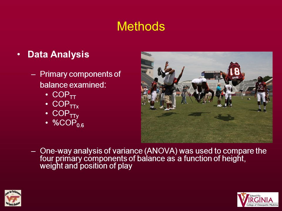 Methods Data Analysis Primary components of balance examined: COPTT