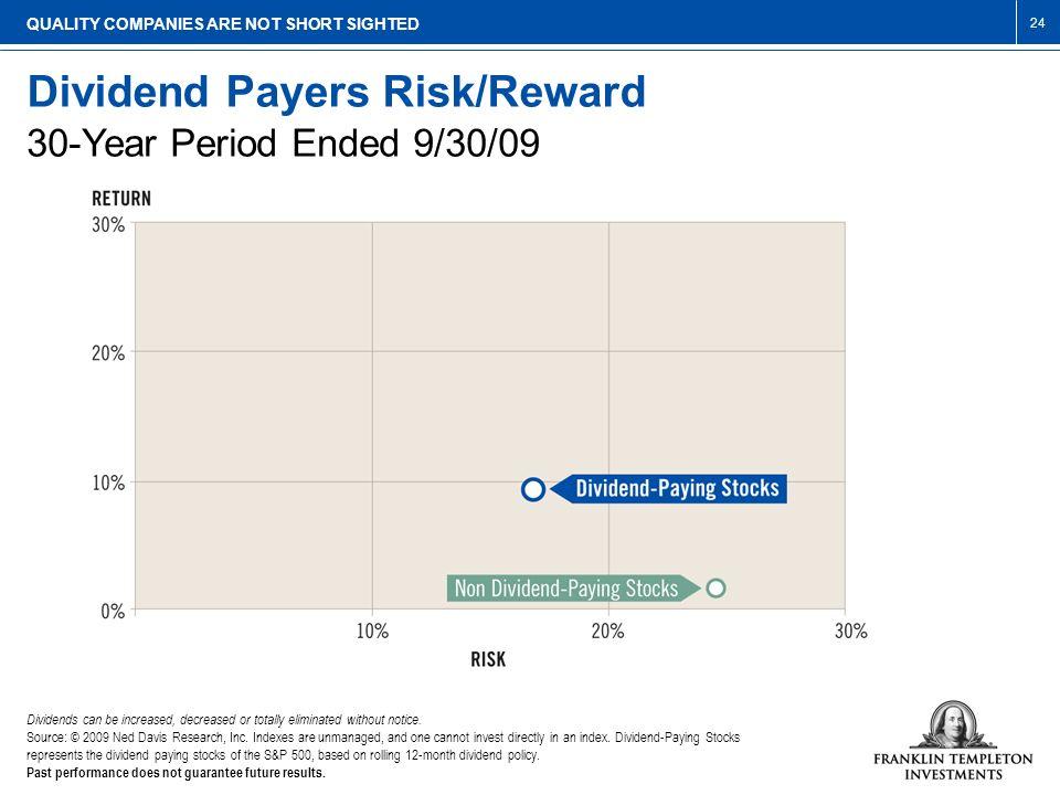 Dividend Payers Risk/Reward