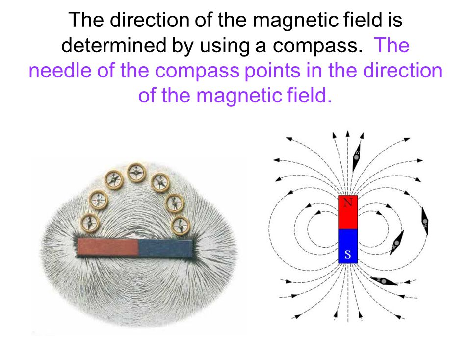 The direction of the magnetic field is determined by using a compass