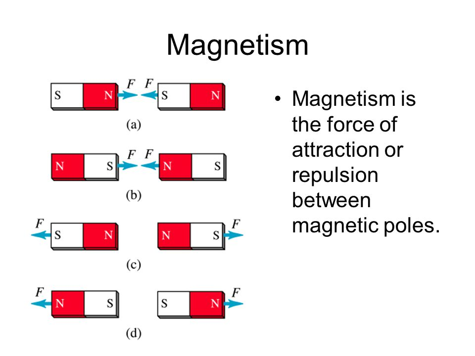 Magnetism Magnetism is the force of attraction or repulsion between magnetic poles.