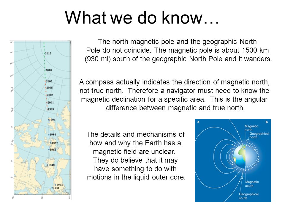 What we do know… The north magnetic pole and the geographic North