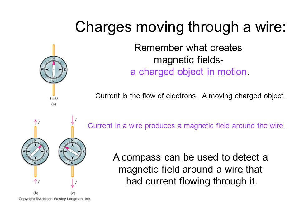 Charges moving through a wire: