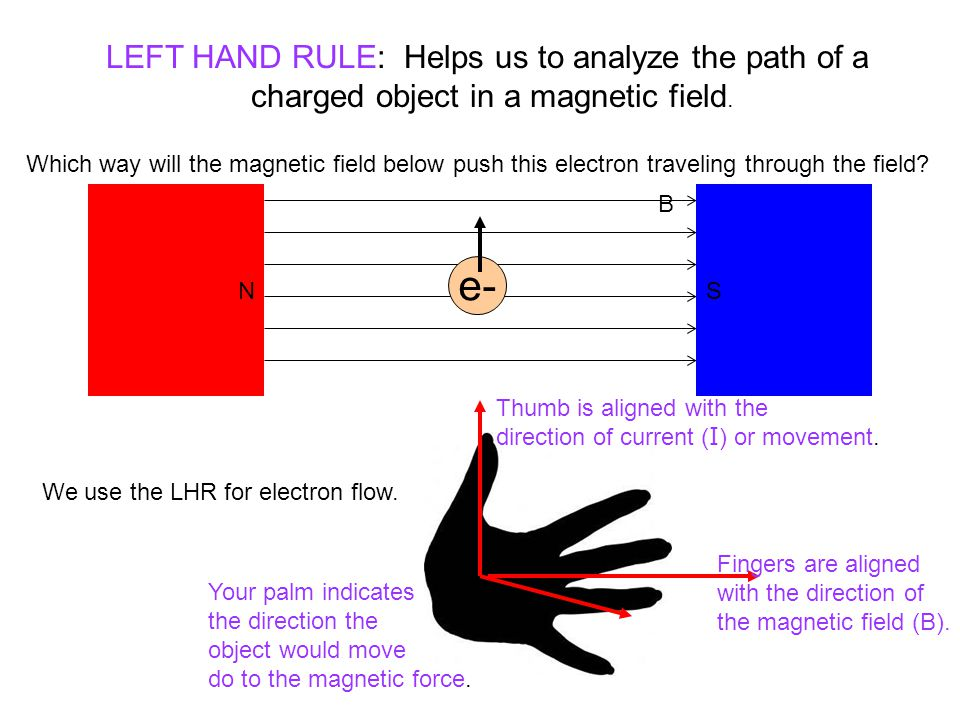 e- LEFT HAND RULE: Helps us to analyze the path of a