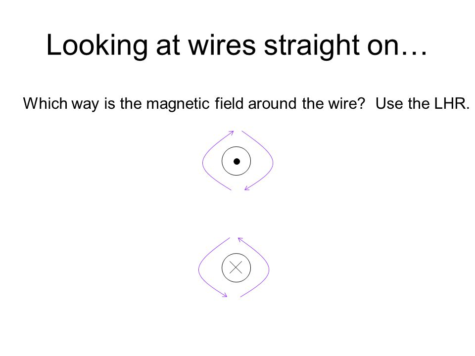 Looking at wires straight on…