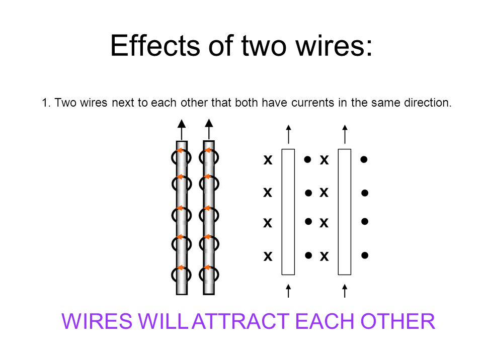 Effects of two wires: WIRES WILL ATTRACT EACH OTHER
