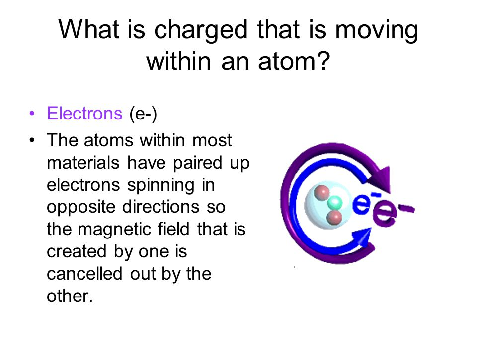 What is charged that is moving within an atom