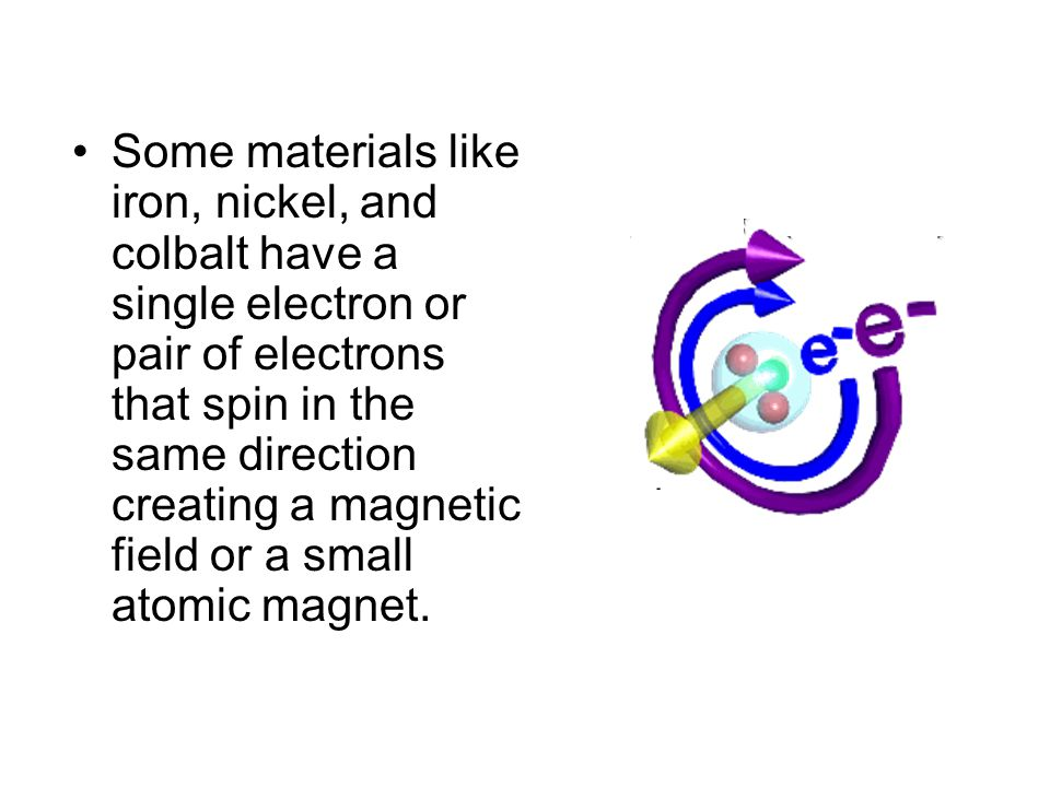 Some materials like iron, nickel, and colbalt have a single electron or pair of electrons that spin in the same direction creating a magnetic field or a small atomic magnet.