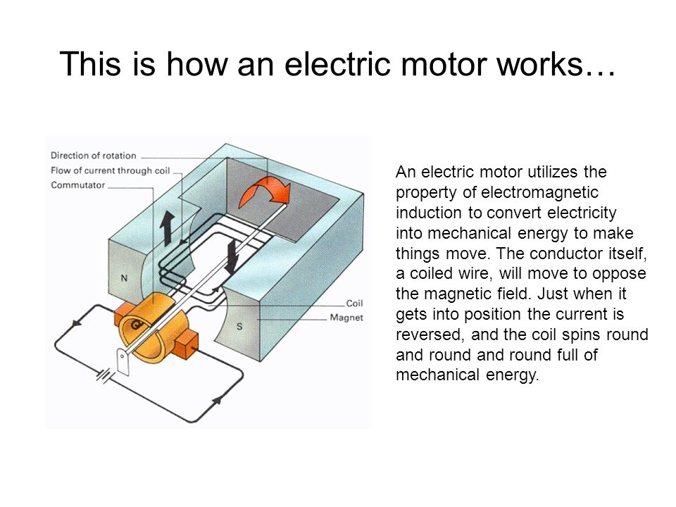 This is how an electric motor works…