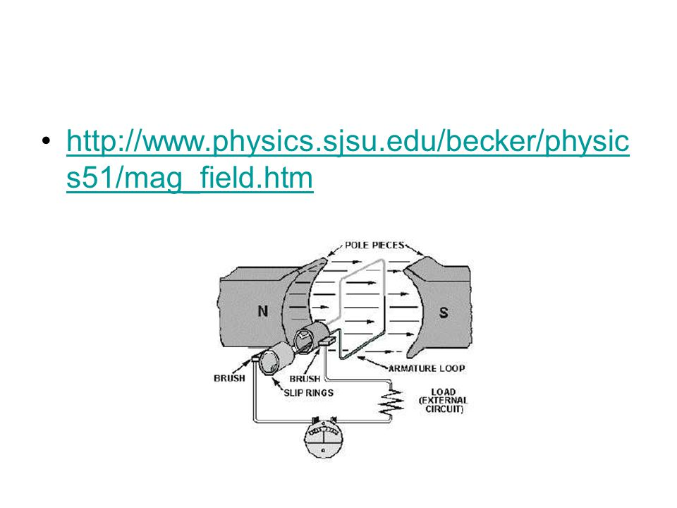 http://www.physics.sjsu.edu/becker/physics51/mag_field.htm