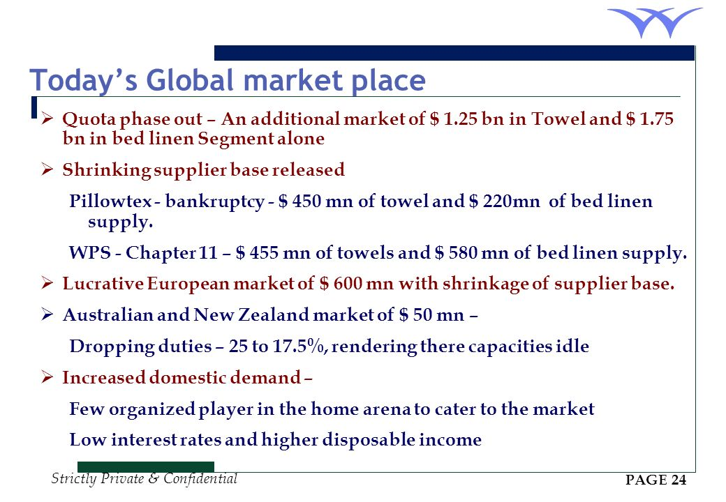 Today's Global market place