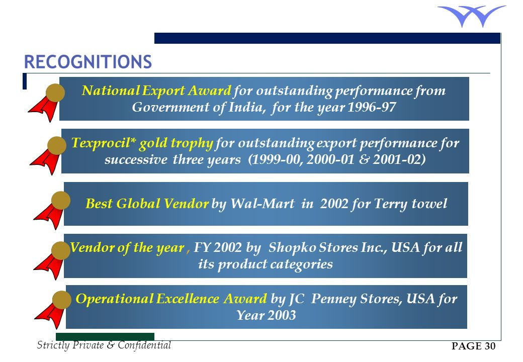 RECOGNITIONS National Export Award for outstanding performance from Government of India, for the year 1996-97.