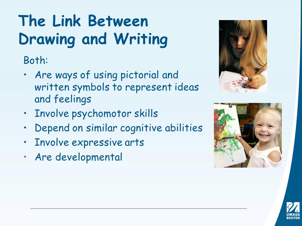 The Link Between Drawing and Writing