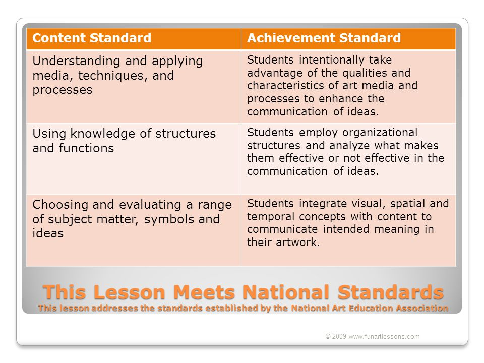 Content Standard Achievement Standard. Understanding and applying media, techniques, and processes.