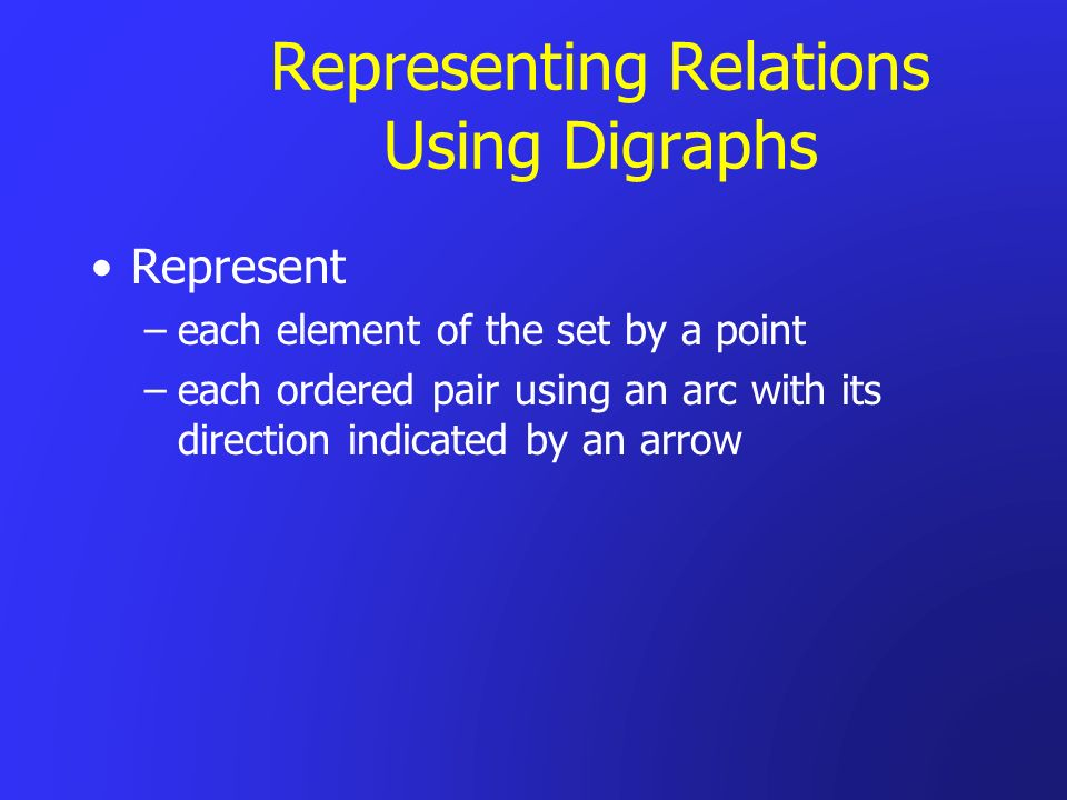 Representing Relations Using Digraphs