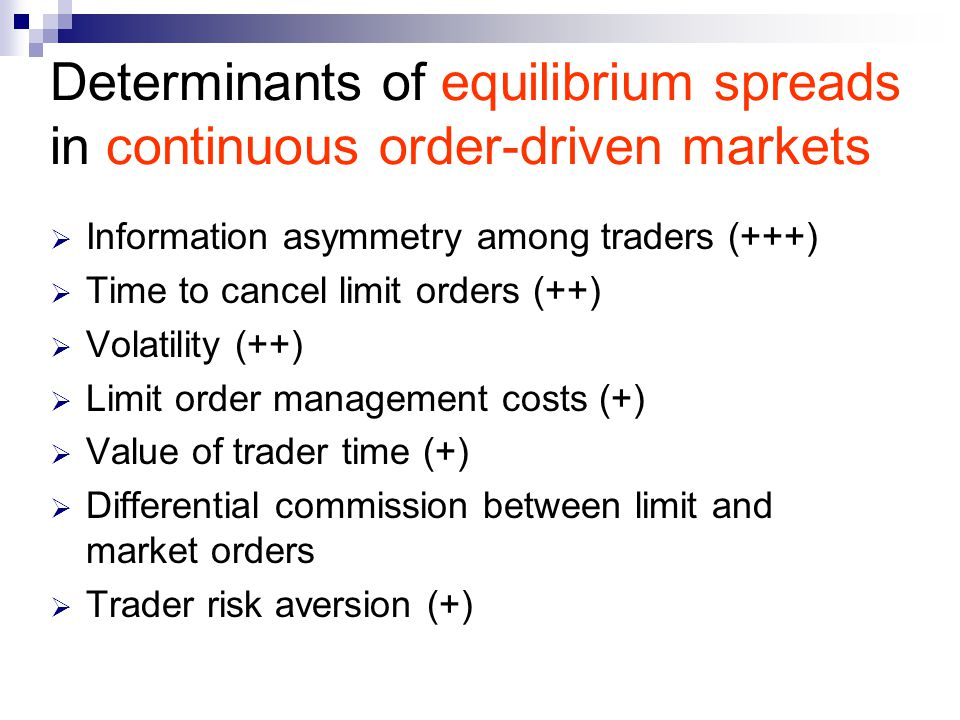 Determinants of equilibrium spreads in continuous order-driven markets