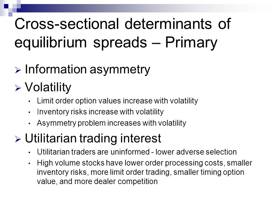 Cross-sectional determinants of equilibrium spreads – Primary