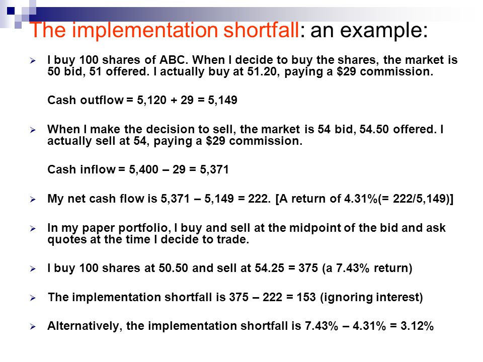The implementation shortfall: an example: