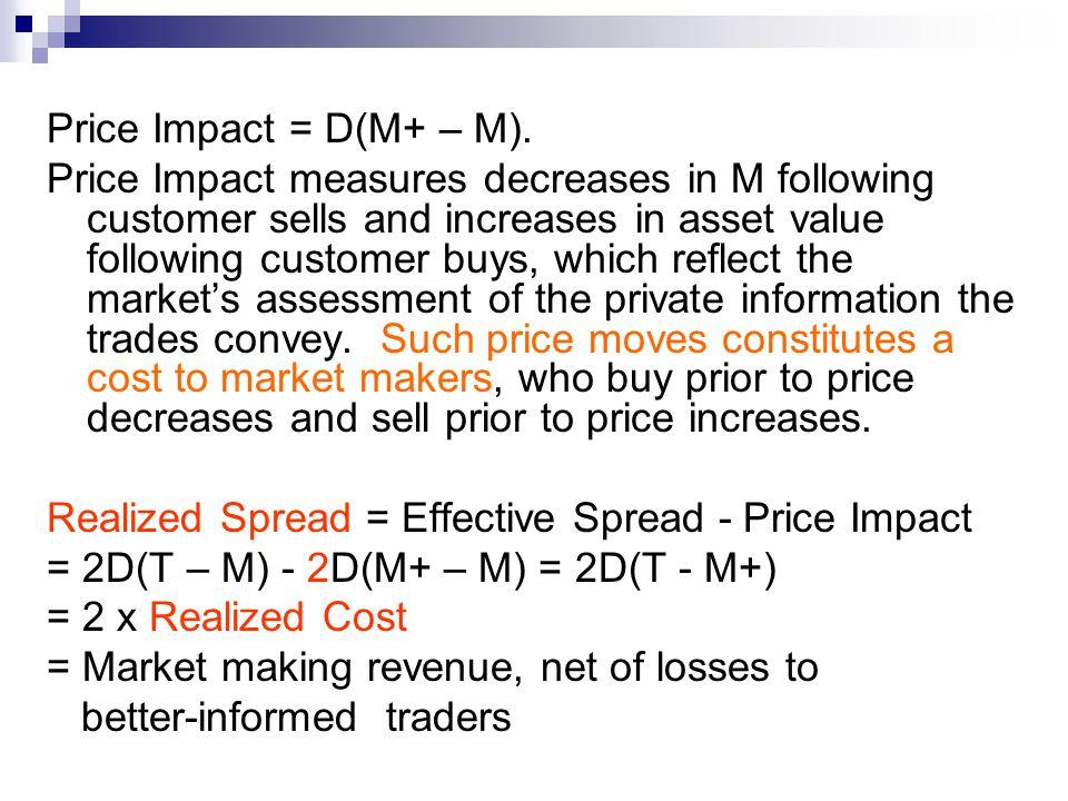 Price Impact = D(M+ – M).