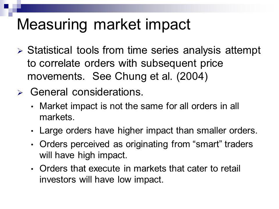 Measuring market impact