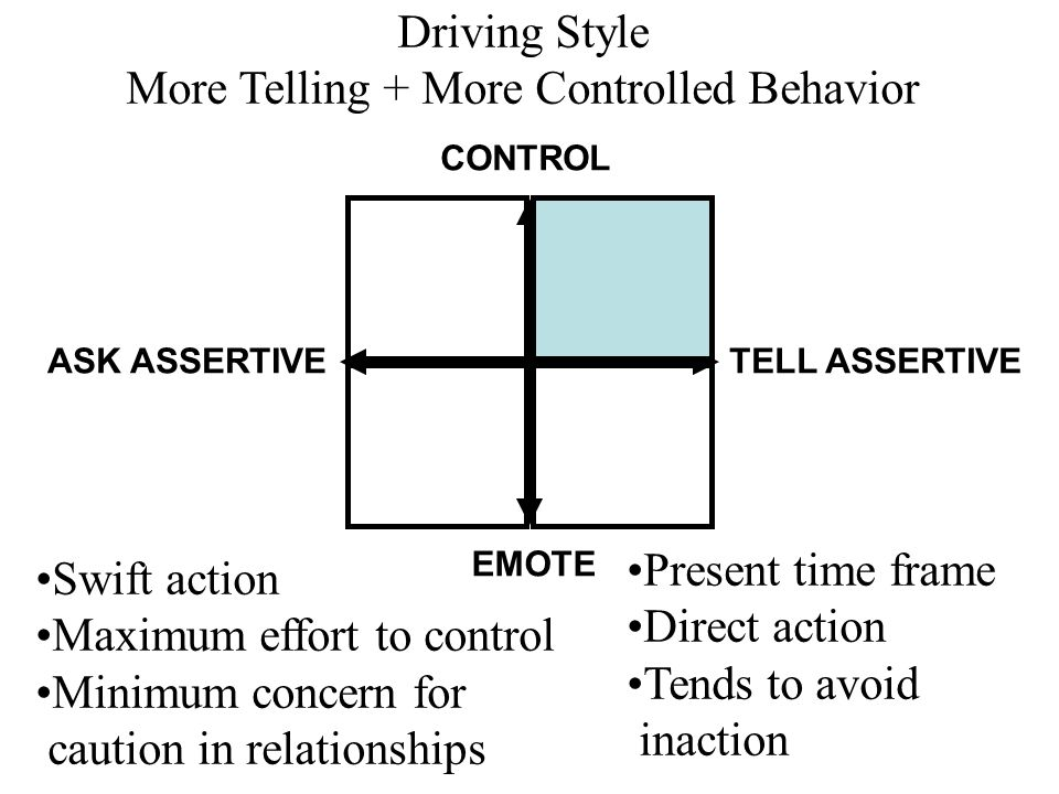 More Telling + More Controlled Behavior
