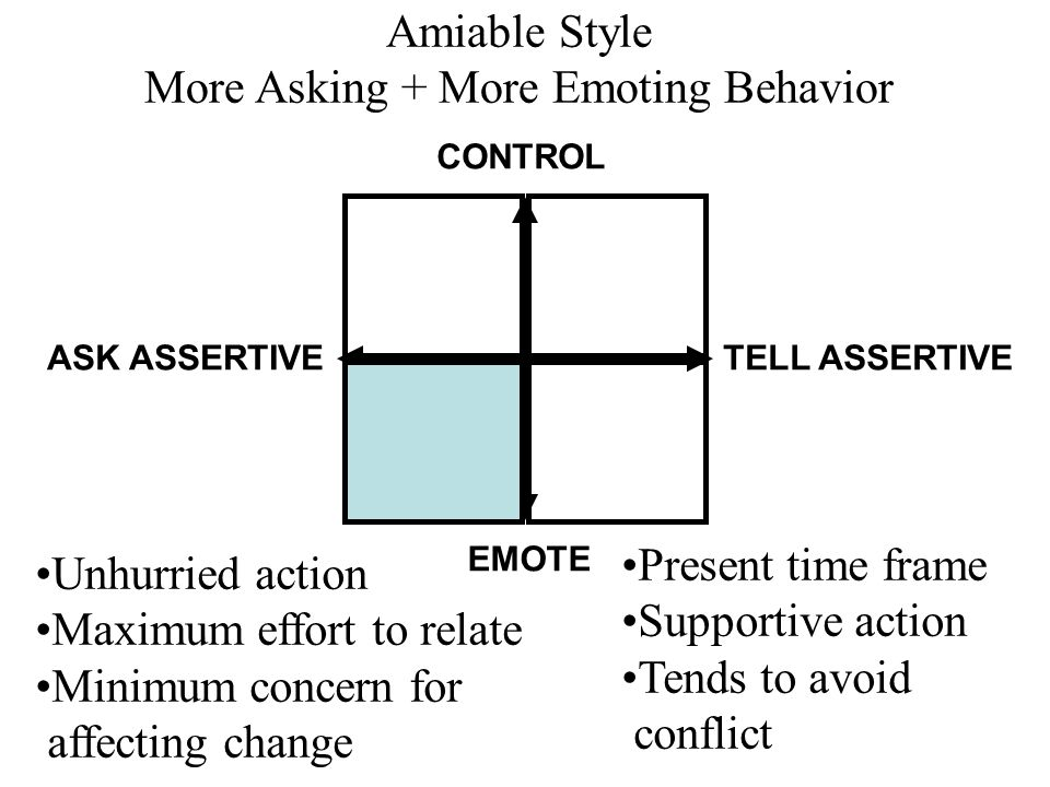 More Asking + More Emoting Behavior