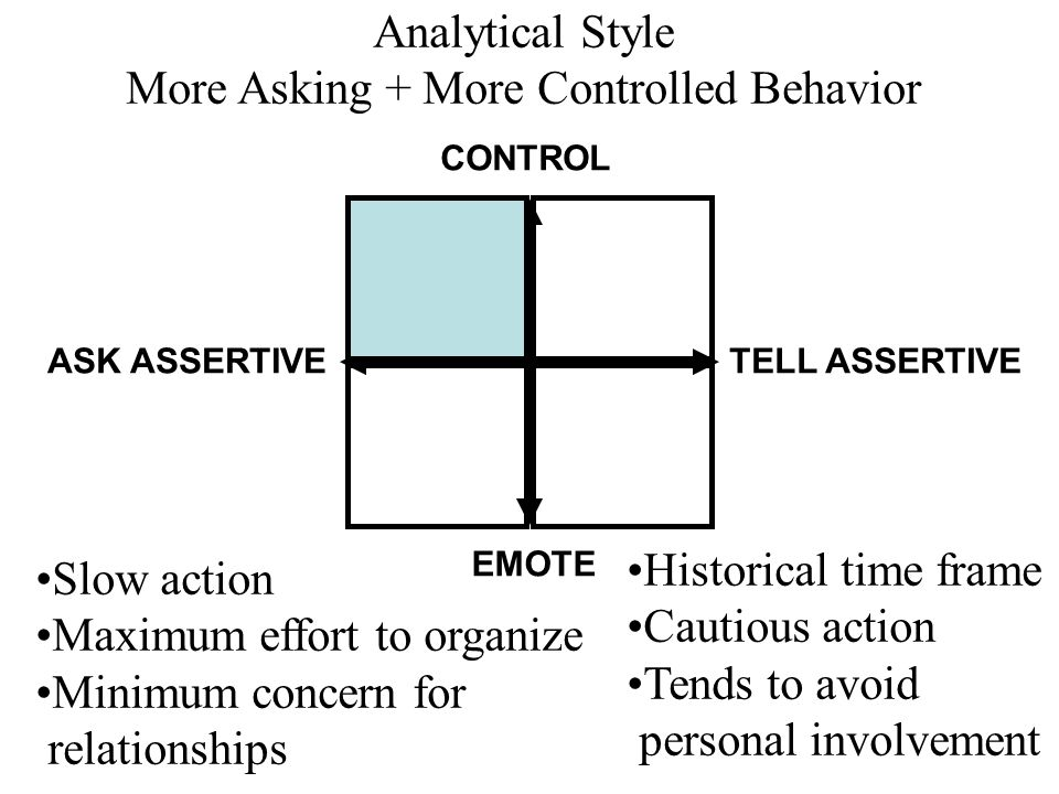 More Asking + More Controlled Behavior