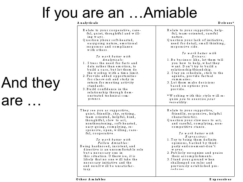 If you are an …Amiable And they are …