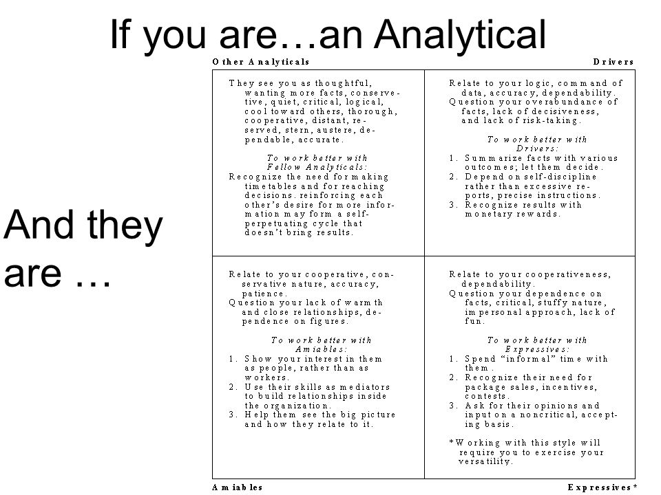 If you are…an Analytical
