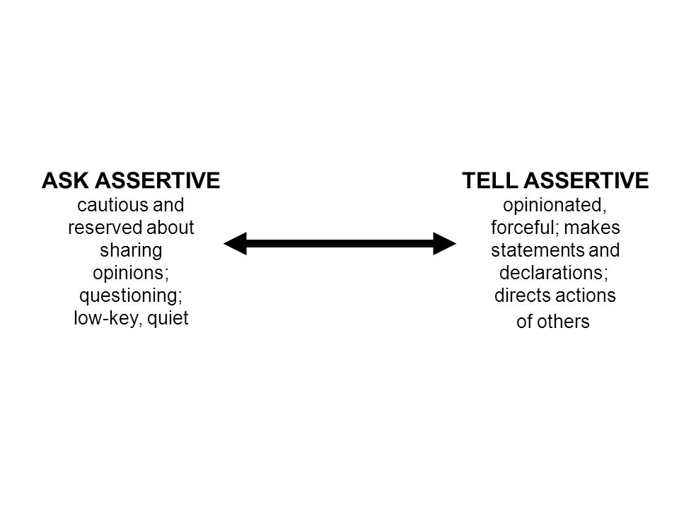 ASK ASSERTIVE TELL ASSERTIVE cautious and reserved about sharing