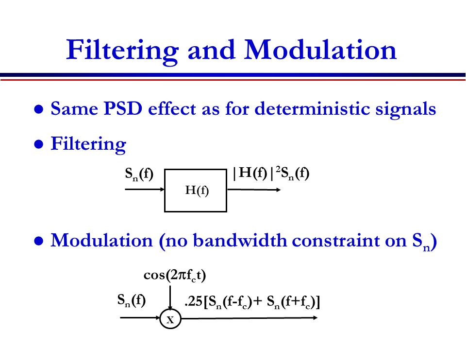 Filtering and Modulation