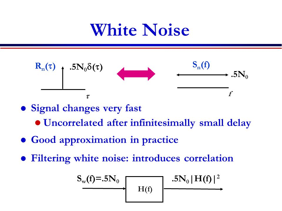 White Noise Signal changes very fast