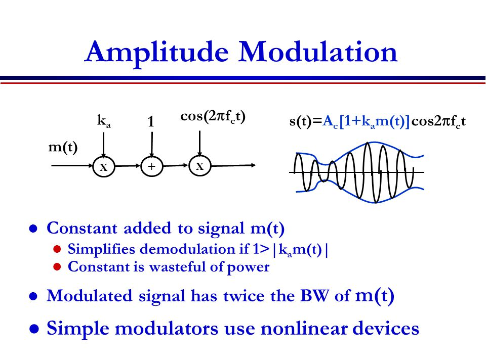 Amplitude Modulation Simple modulators use nonlinear devices
