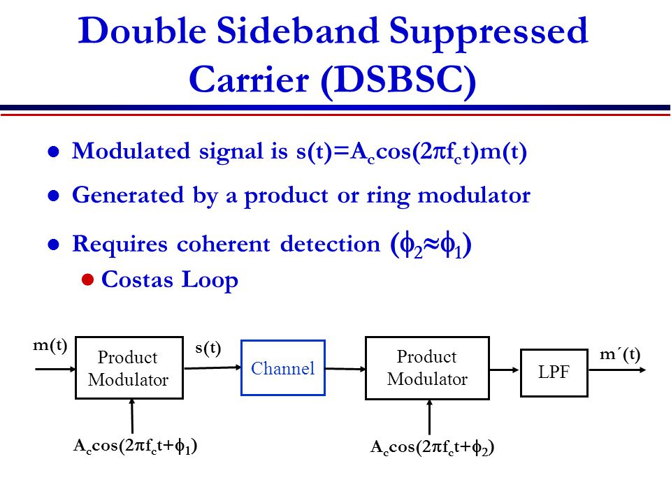 Double Sideband Suppressed Carrier (DSBSC)