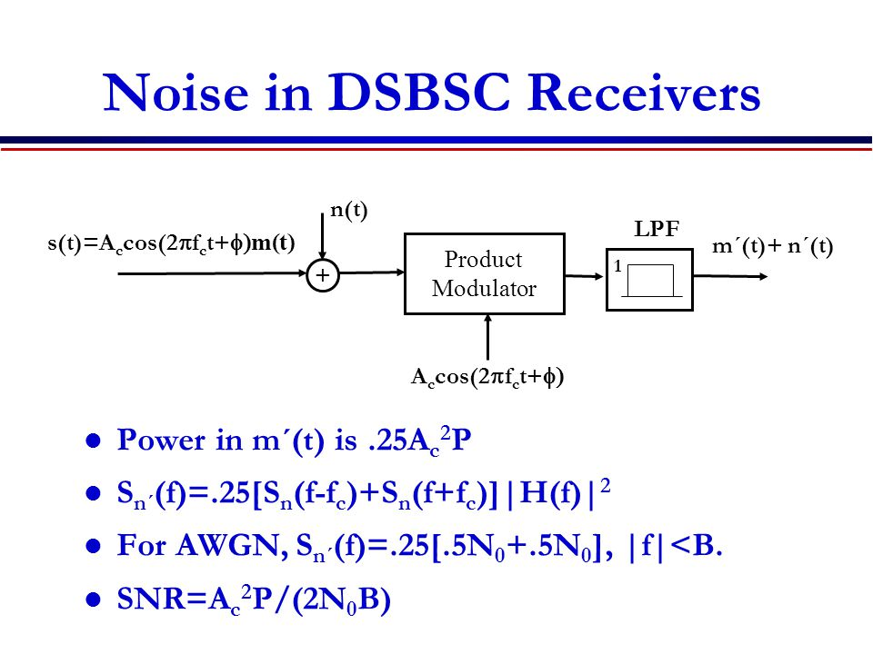 Noise in DSBSC Receivers